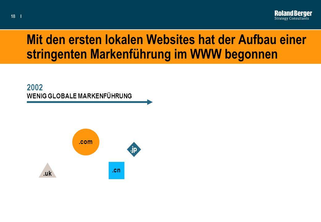 18I Mit den ersten lokalen Websites hat der Aufbau einer stringenten Markenführung im WWW begonnen 2002 WENIG GLOBALE MARKENFÜHRUNG.com.uk.cn.jp