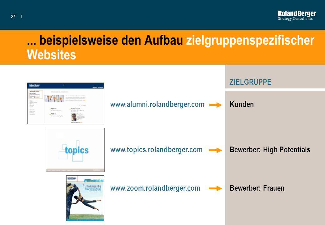 27I... beispielsweise den Aufbau zielgruppenspezifischer Websites www.alumni.rolandberger.com www.topics.rolandberger.com www.zoom.rolandberger.com ZI