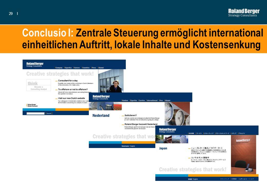 29I Conclusio I: Zentrale Steuerung ermöglicht international einheitlichen Auftritt, lokale Inhalte und Kostensenkung