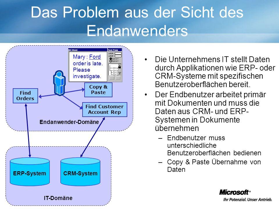 Das Problem aus der Sicht des Endanwenders Die Unternehmens IT stellt Daten durch Applikationen wie ERP- oder CRM-Systeme mit spezifischen Benutzeroberflächen bereit.