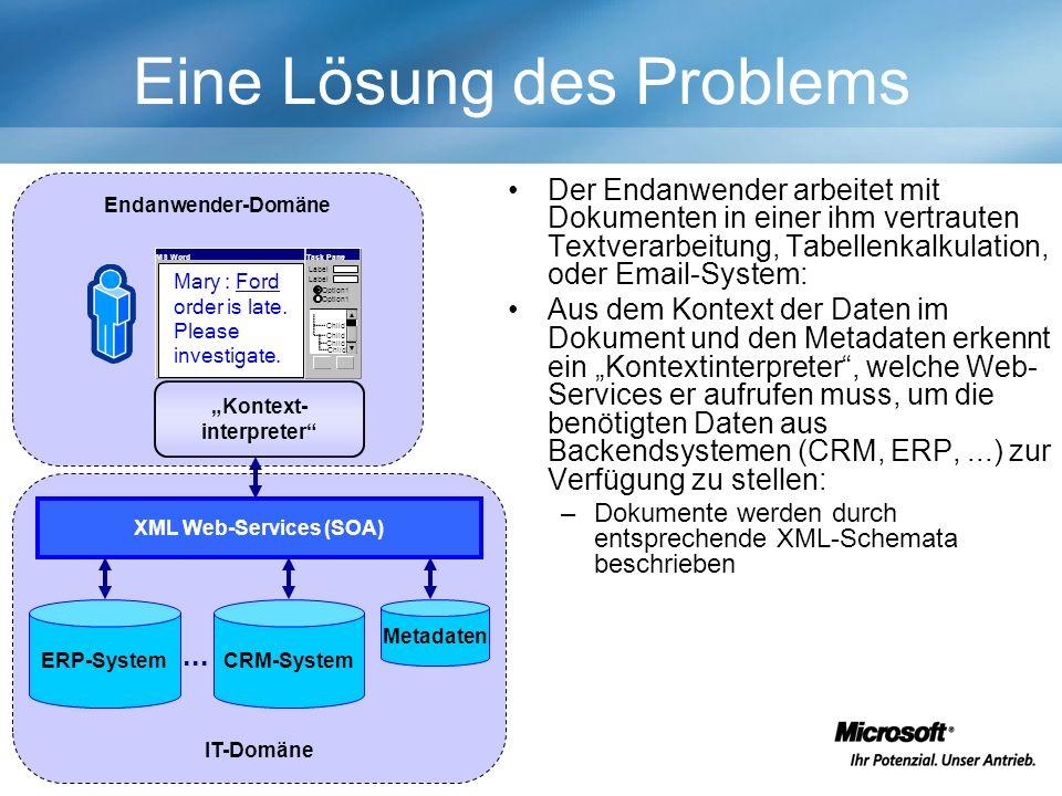 Eine Lösung des Problems Der Endanwender arbeitet mit Dokumenten in einer ihm vertrauten Textverarbeitung, Tabellenkalkulation, oder Email-System: Aus dem Kontext der Daten im Dokument und den Metadaten erkennt ein Kontextinterpreter, welche Web- Services er aufrufen muss, um die benötigten Daten aus Backendsystemen (CRM, ERP,...) zur Verfügung zu stellen: –Dokumente werden durch entsprechende XML-Schemata beschrieben Endanwender-Domäne MS WordTask Pane Option1 Child Label Mary : Ford order is late.