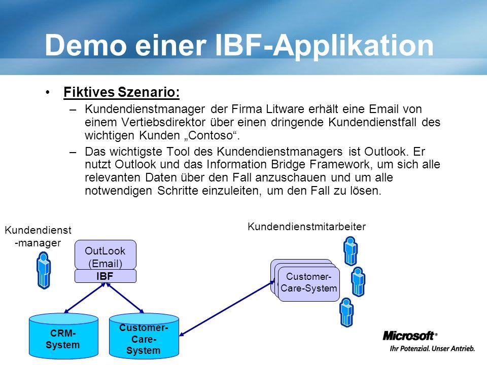 Demo einer IBF-Applikation Fiktives Szenario: –Kundendienstmanager der Firma Litware erhält eine Email von einem Vertiebsdirektor über einen dringende Kundendienstfall des wichtigen Kunden Contoso.