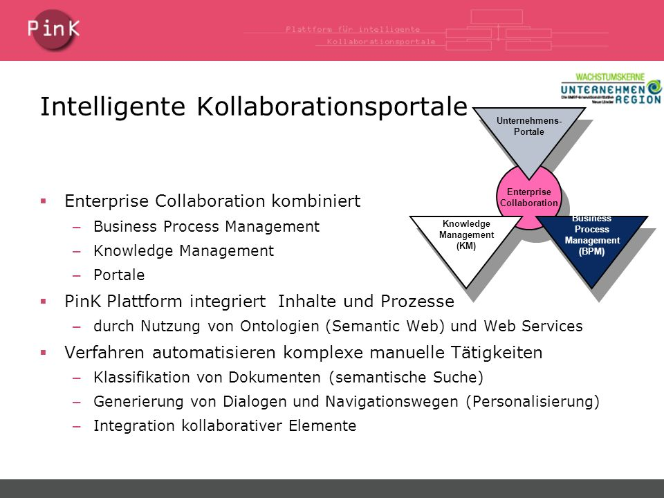 Intelligente Kollaborationsportale Enterprise Collaboration kombiniert – Business Process Management – Knowledge Management – Portale PinK Plattform i