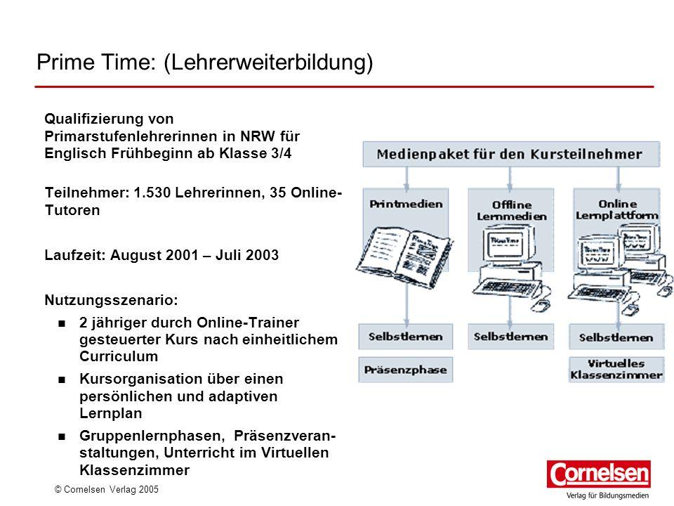 © Cornelsen Verlag 2005 Qualifizierung von Primarstufenlehrerinnen in NRW für Englisch Frühbeginn ab Klasse 3/4 Teilnehmer: 1.530 Lehrerinnen, 35 Onli