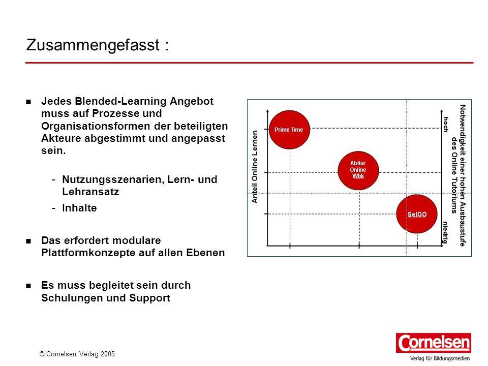 © Cornelsen Verlag 2005 Zusammengefasst : Jedes Blended-Learning Angebot muss auf Prozesse und Organisationsformen der beteiligten Akteure abgestimmt