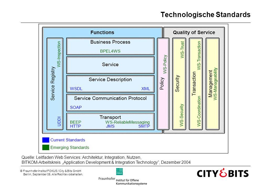 © Fraunhofer Institut FOKUS / City & Bits GmbH Berlin, September 05. Alle Rechte vorbehalten. Technologische Standards Quelle: Leitfaden Web Services: