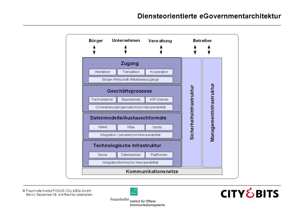 © Fraunhofer Institut FOKUS / City & Bits GmbH Berlin, September 05. Alle Rechte vorbehalten. Diensteorientierte eGovernmentarchitektur