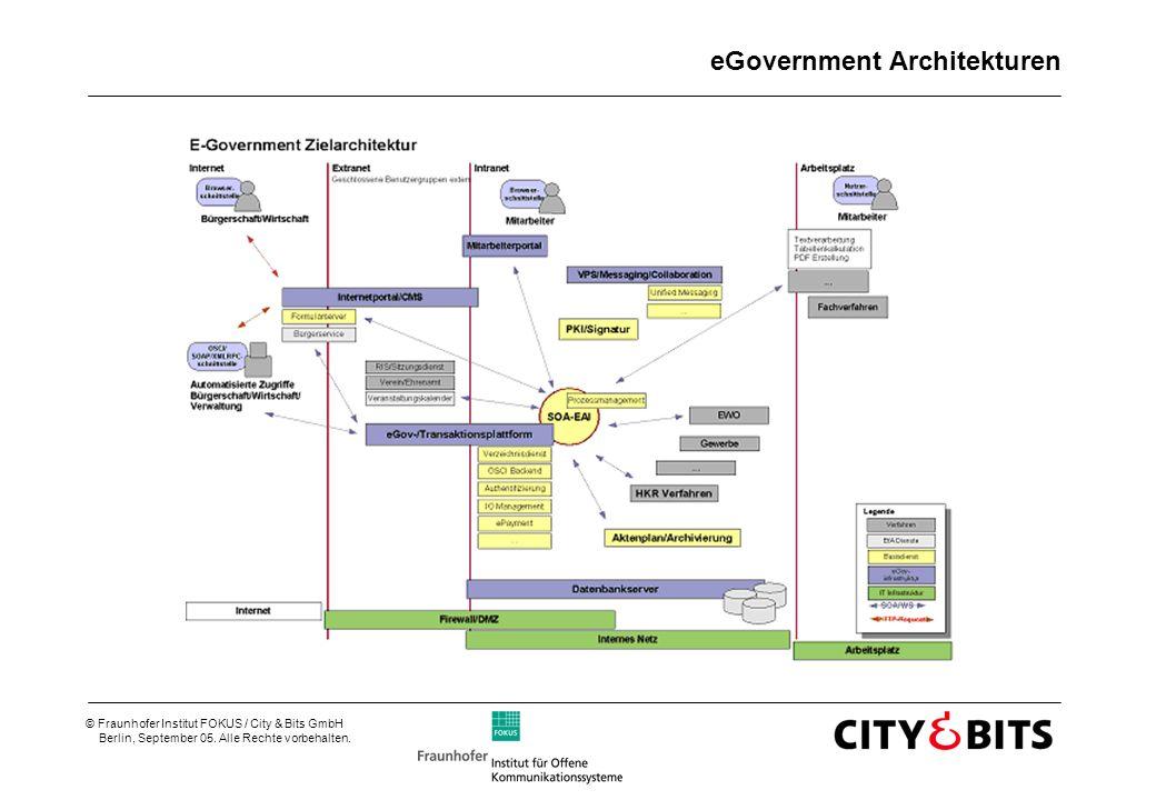 © Fraunhofer Institut FOKUS / City & Bits GmbH Berlin, September 05. Alle Rechte vorbehalten. eGovernment Architekturen