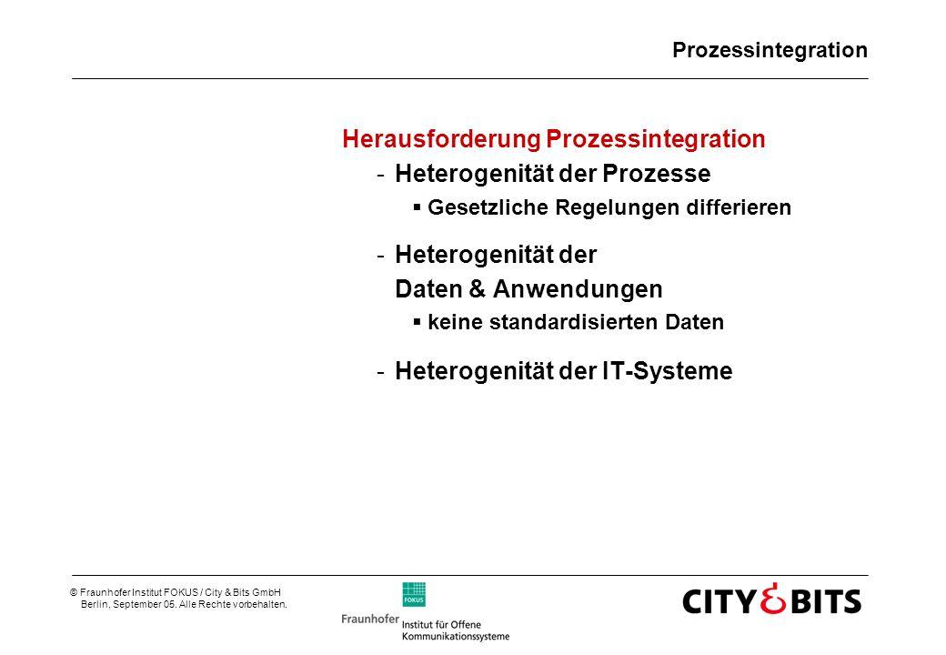 © Fraunhofer Institut FOKUS / City & Bits GmbH Berlin, September 05. Alle Rechte vorbehalten. Prozessintegration Herausforderung Prozessintegration -H