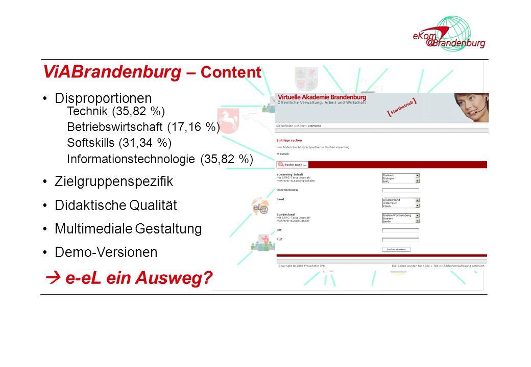 ViABrandenburg – Content Demo-Versionen Zielgruppenspezifik Multimediale Gestaltung e-eL ein Ausweg? Disproportionen Technik (35,82 %) Betriebswirtsch