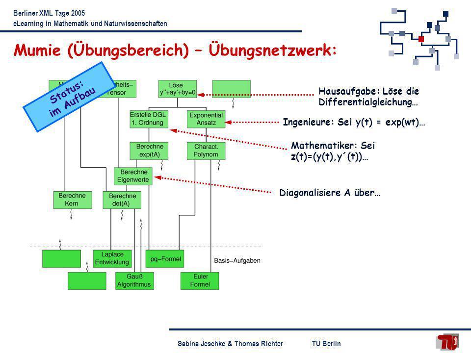 TU BerlinSabina Jeschke & Thomas Richter Berliner XML Tage 2005 eLearning in Mathematik und Naturwissenschaften Mumie (Übungsbereich) – Übungsnetzwerk