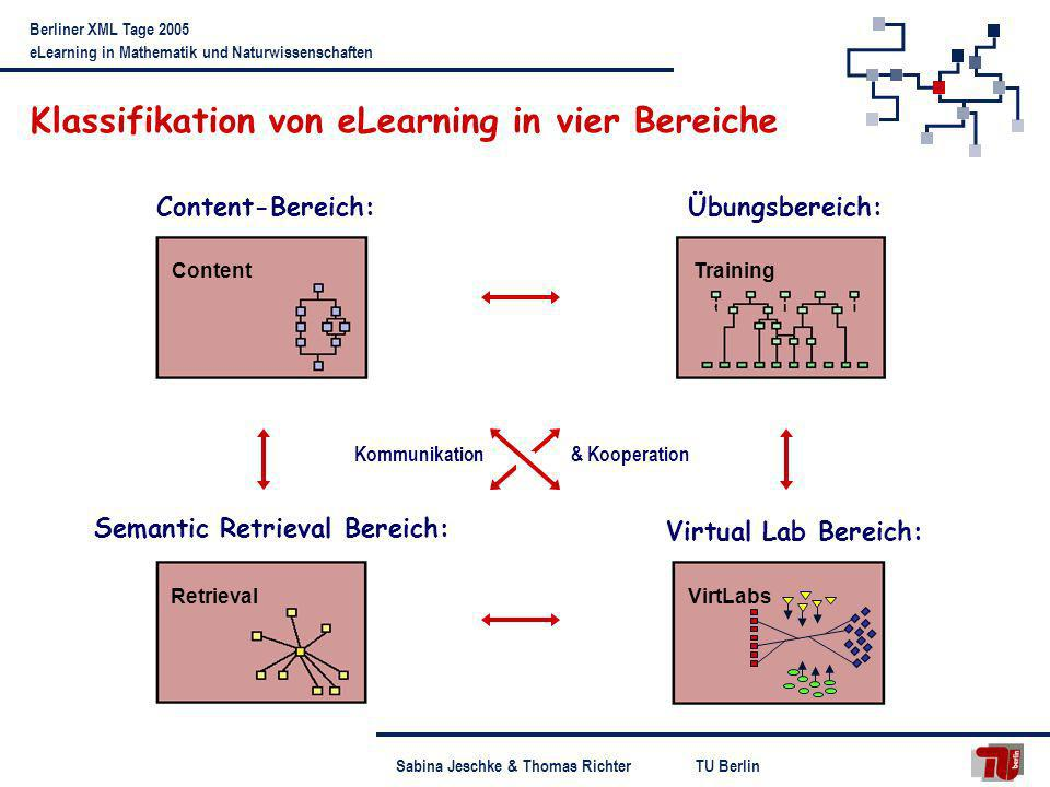 TU BerlinSabina Jeschke & Thomas Richter Berliner XML Tage 2005 eLearning in Mathematik und Naturwissenschaften Klassifikation von eLearning in vier B