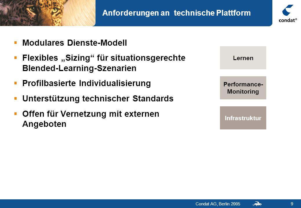 Condat AG, Berlin 20059 Anforderungen an technische Plattform Modulares Dienste-Modell Flexibles Sizing für situationsgerechte Blended-Learning-Szenar