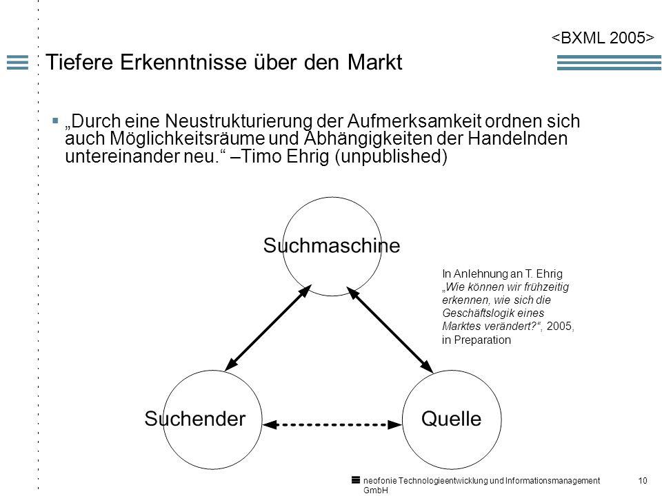 10 neofonie Technologieentwicklung und Informationsmanagement GmbH Tiefere Erkenntnisse über den Markt Durch eine Neustrukturierung der Aufmerksamkeit ordnen sich auch Möglichkeitsräume und Abhängigkeiten der Handelnden untereinander neu.