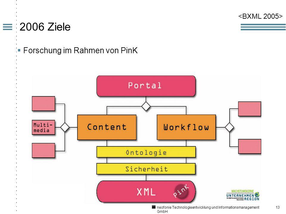 13 neofonie Technologieentwicklung und Informationsmanagement GmbH Forschung im Rahmen von PinK 2006 Ziele