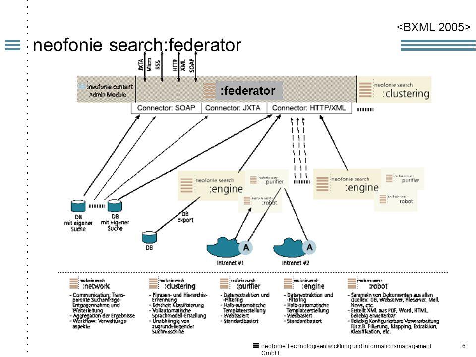 6 neofonie Technologieentwicklung und Informationsmanagement GmbH neofonie search:federator :federator