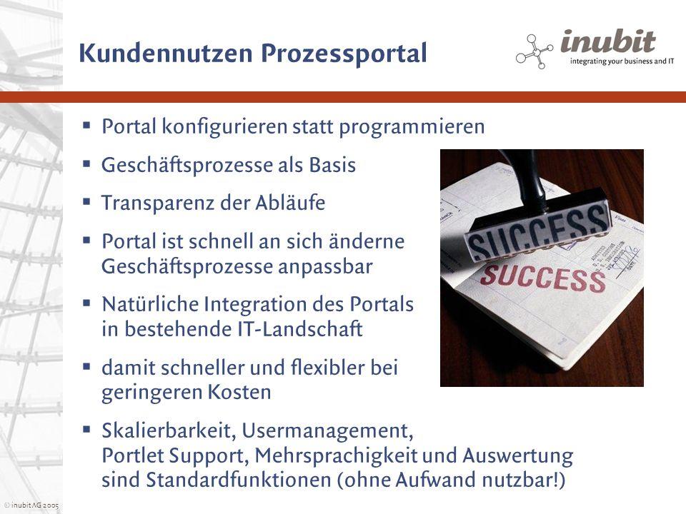 © inubit AG 2005 Kundennutzen Prozessportal Portal konfigurieren statt programmieren Geschäftsprozesse als Basis Transparenz der Abläufe Portal ist sc