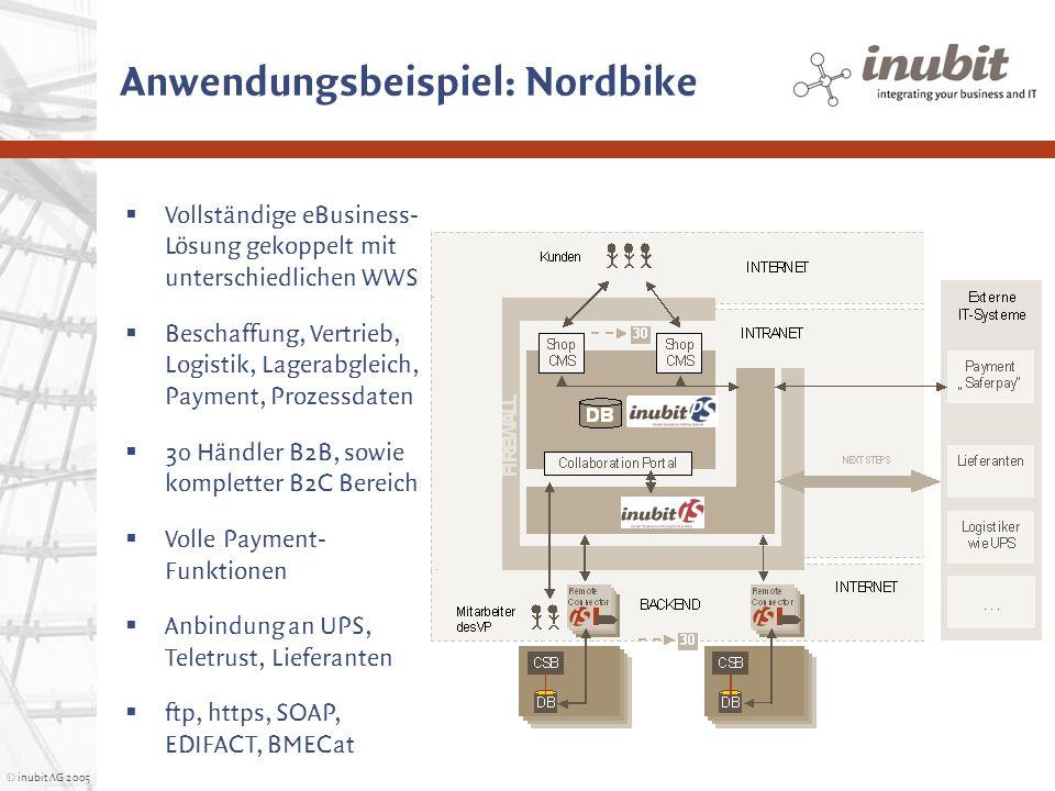 © inubit AG 2005 Anwendungsbeispiel: Nordbike Vollständige eBusiness- Lösung gekoppelt mit unterschiedlichen WWS Beschaffung, Vertrieb, Logistik, Lage