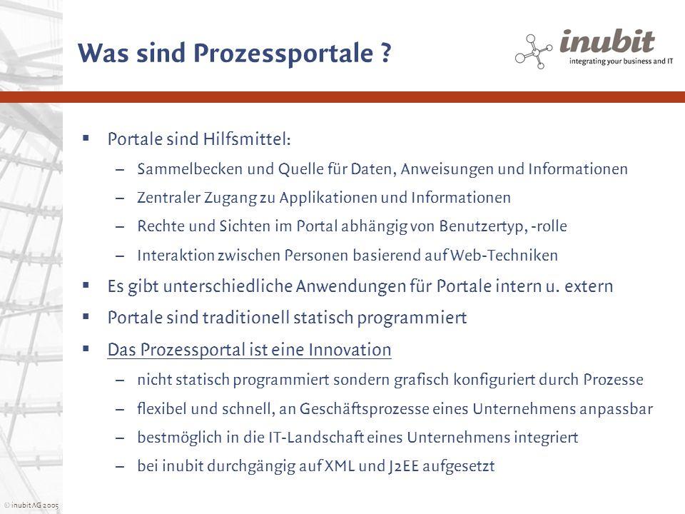 © inubit AG 2005 Was sind Prozessportale ? Portale sind Hilfsmittel: – Sammelbecken und Quelle für Daten, Anweisungen und Informationen – Zentraler Zu