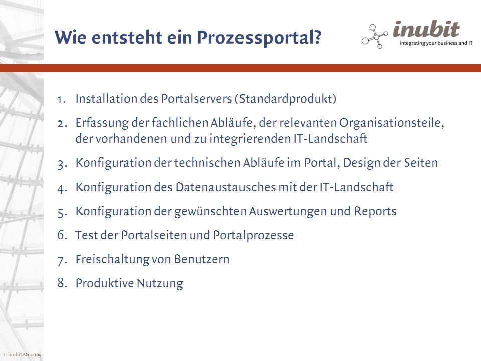 © inubit AG 2005 Wie entsteht ein Prozessportal? Installation des Portalservers (Standardprodukt) Erfassung der fachlichen Abläufe, der relevanten Org