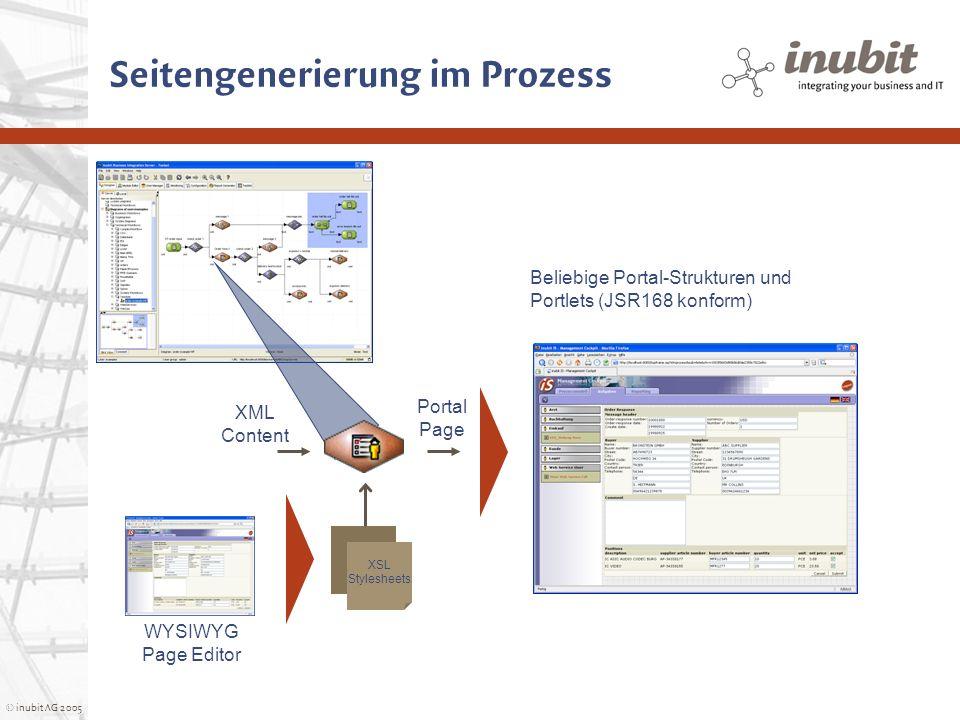 © inubit AG 2005 Seitengenerierung im Prozess Beliebige Portal-Strukturen und Portlets (JSR168 konform) XML Content XSL Stylesheets WYSIWYG Page Edito