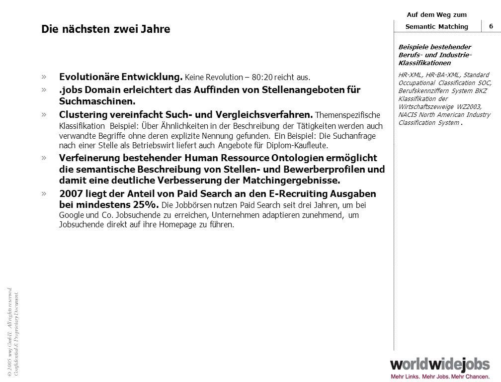 © 2005 wwj GmbH. All rights reserved. Confidential & Proprietary Document. 5 Szenario 2015 »Jobsuchende –haben über Suchmaschinen nahezu vollständigen