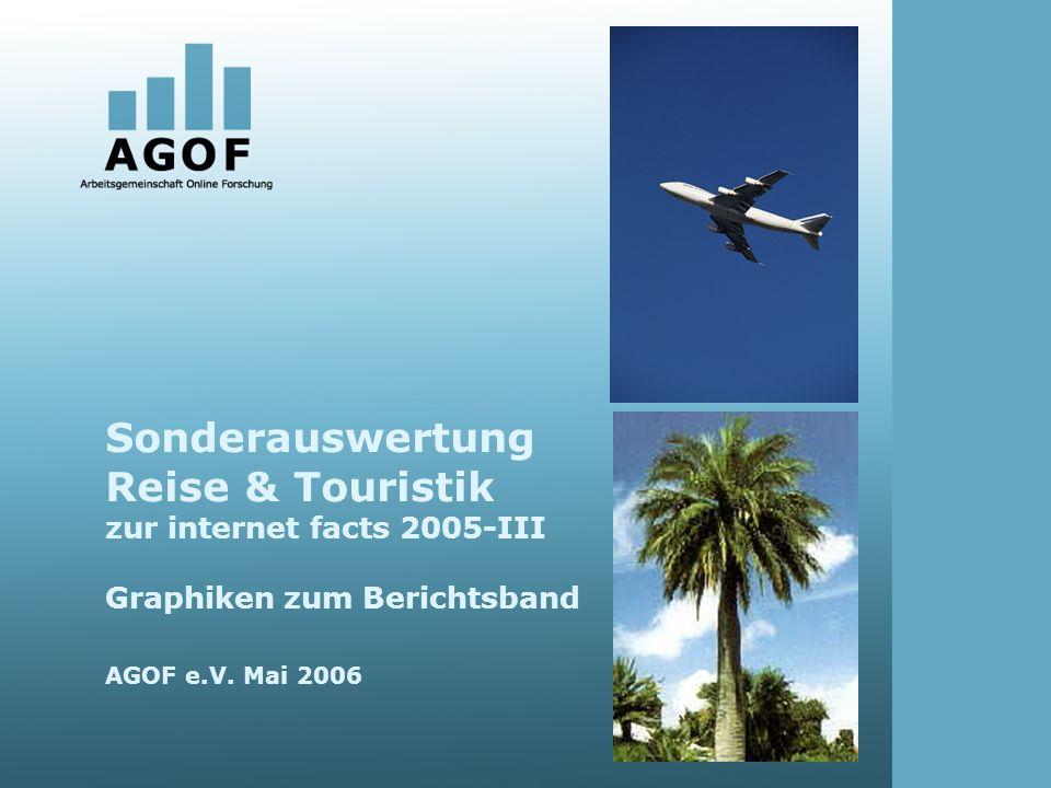 Seite 12 Online-Informationssuche zu Reise & Touristik Basis: 103.509 Fälle (Internetnutzer letzte 3 Monate) Quelle: AGOF e.V.