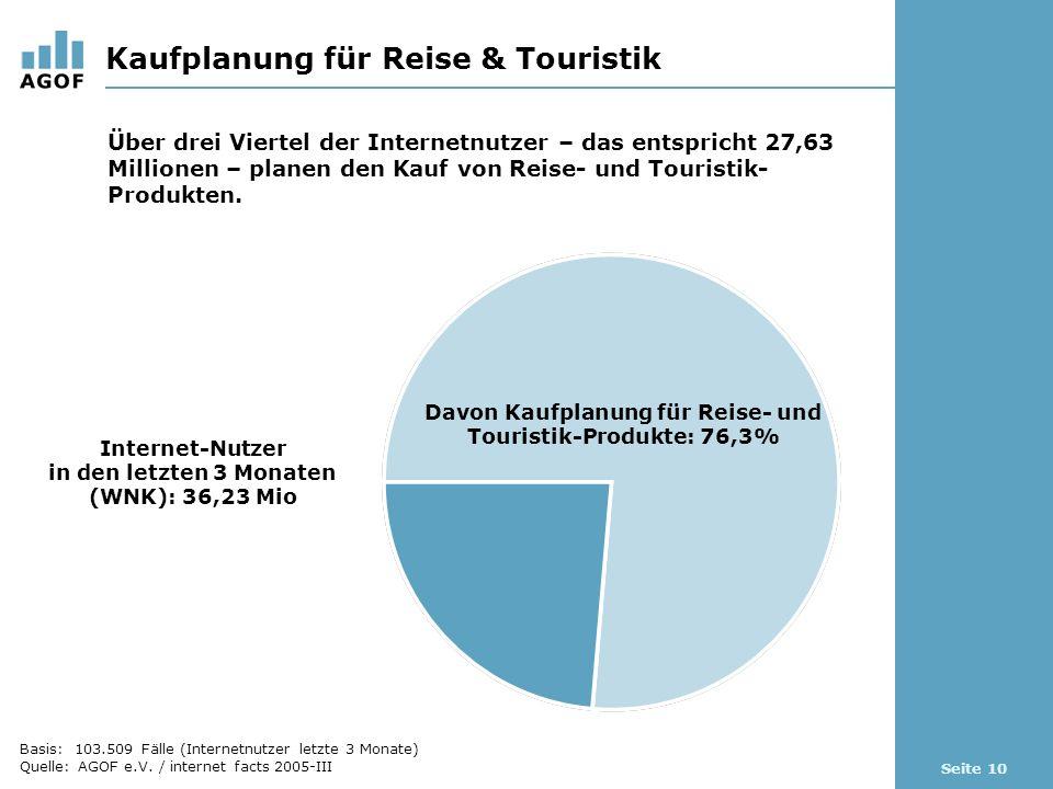 Seite 10 Kaufplanung für Reise & Touristik Basis: 103.509 Fälle (Internetnutzer letzte 3 Monate) Quelle: AGOF e.V.