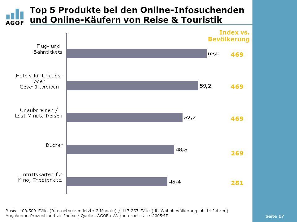 Seite 17 Top 5 Produkte bei den Online-Infosuchenden und Online-Käufern von Reise & Touristik Index vs.