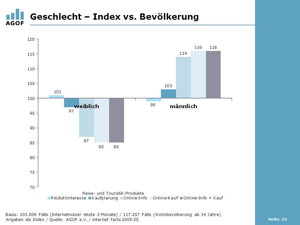 Seite 22 Geschlecht – Index vs.