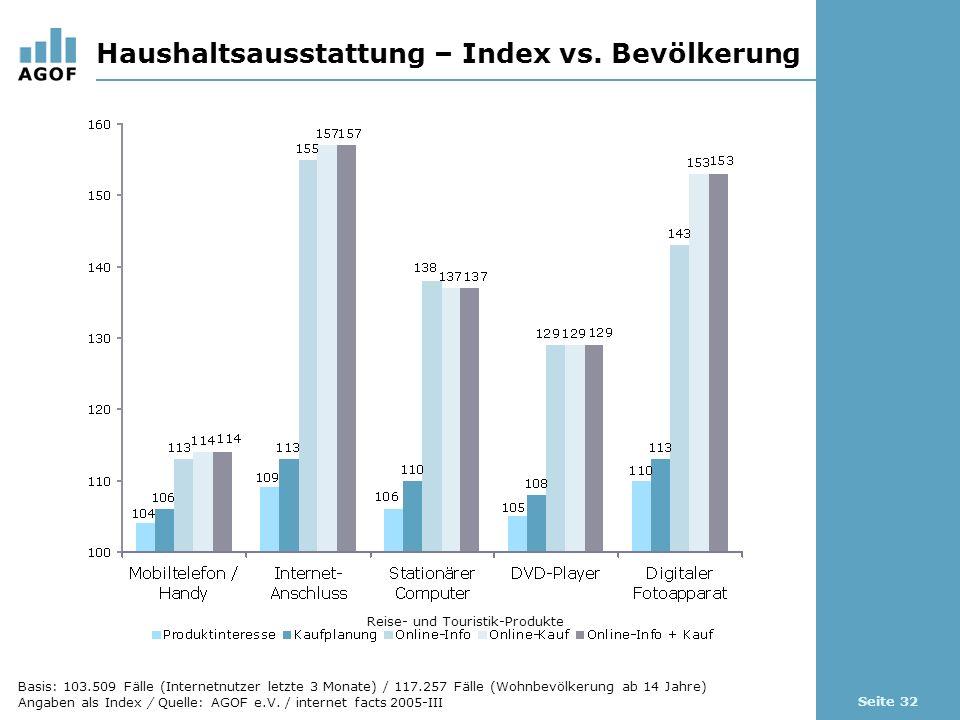 Seite 32 Haushaltsausstattung – Index vs.