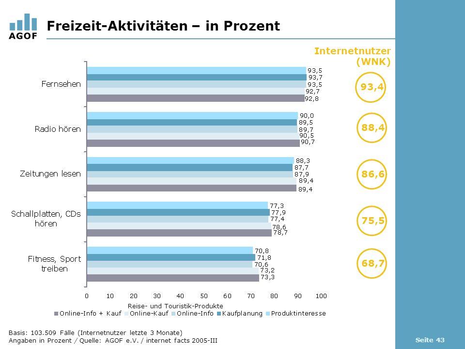 Seite 43 Freizeit-Aktivitäten – in Prozent Basis: 103.509 Fälle (Internetnutzer letzte 3 Monate) Angaben in Prozent / Quelle: AGOF e.V.