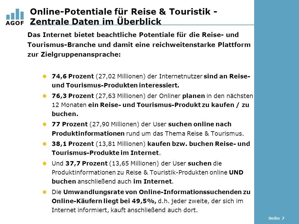 Seite 7 Online-Potentiale für Reise & Touristik - Zentrale Daten im Überblick Das Internet bietet beachtliche Potentiale für die Reise- und Tourismus-Branche und damit eine reichweitenstarke Plattform zur Zielgruppenansprache: 74,6 Prozent (27,02 Millionen) der Internetnutzer sind an Reise- und Tourismus-Produkten interessiert.