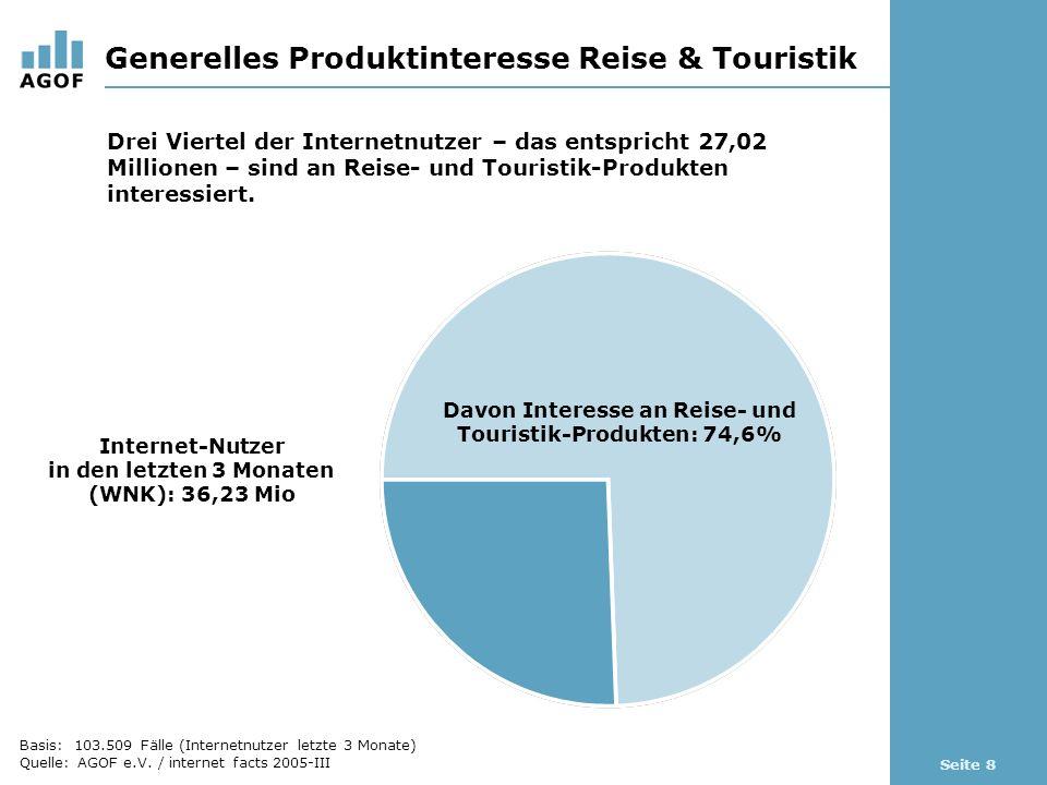 Seite 8 Generelles Produktinteresse Reise & Touristik Basis: 103.509 Fälle (Internetnutzer letzte 3 Monate) Quelle: AGOF e.V.