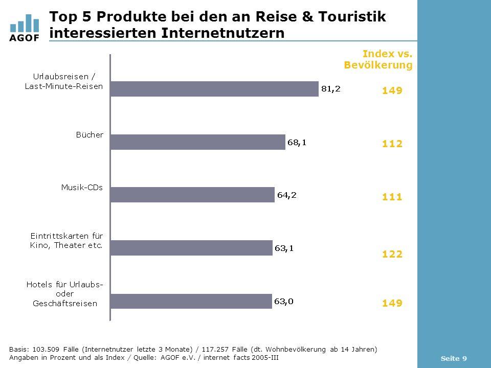 Seite 30 Haushaltsausstattung - Zentrale Daten im Überblick Die im Internet vertretenen Potentiale der Reise- und Tourismus-Branche zeichnen sich durch eine breit gefächerte Haushaltsausstattung in punkto moderner Technologien aus.