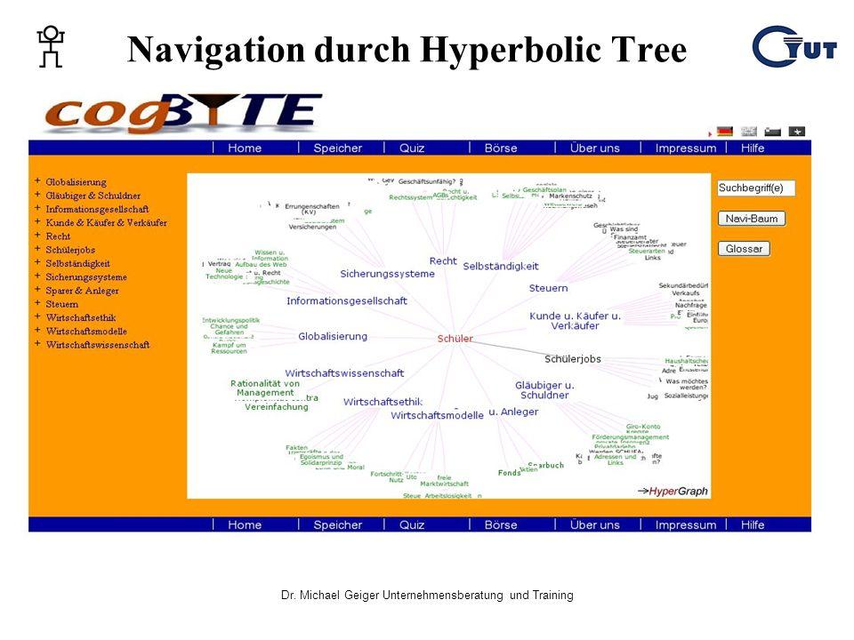 Dr. Michael Geiger Unternehmensberatung und Training Dynamische Navigation