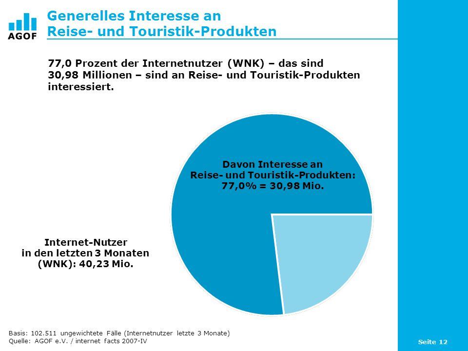 Seite 12 Generelles Interesse an Reise- und Touristik-Produkten Davon Interesse an Reise- und Touristik-Produkten: 77,0% = 30,98 Mio. Internet-Nutzer