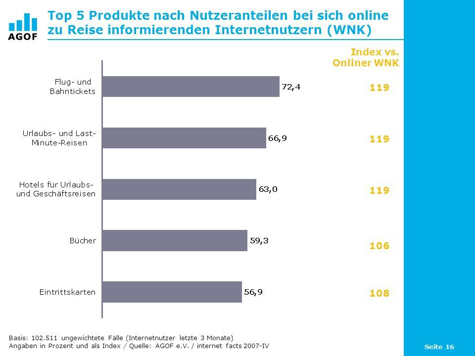 Seite 16 Top 5 Produkte nach Nutzeranteilen bei sich online zu Reise informierenden Internetnutzern (WNK) Basis: 102.511 ungewichtete Fälle (Internetn