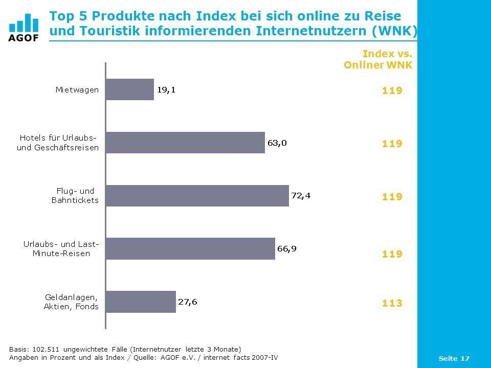 Seite 17 Top 5 Produkte nach Index bei sich online zu Reise und Touristik informierenden Internetnutzern (WNK) Basis: 102.511 ungewichtete Fälle (Inte