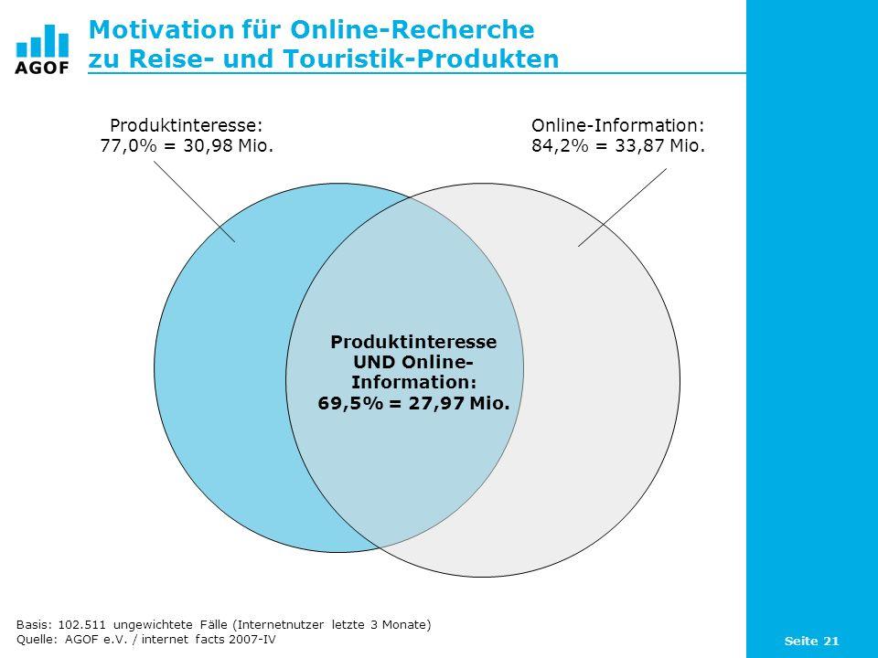 Seite 21 Motivation für Online-Recherche zu Reise- und Touristik-Produkten Basis: 102.511 ungewichtete Fälle (Internetnutzer letzte 3 Monate) Quelle: AGOF e.V.