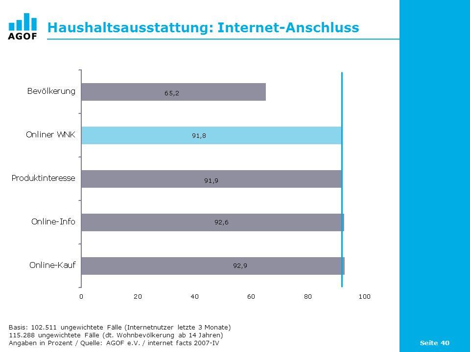 Seite 40 Haushaltsausstattung: Internet-Anschluss Basis: 102.511 ungewichtete Fälle (Internetnutzer letzte 3 Monate) 115.288 ungewichtete Fälle (dt. W