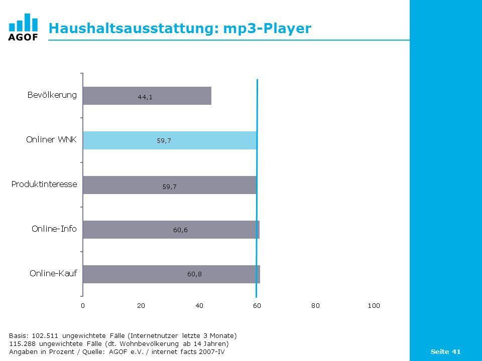 Seite 41 Haushaltsausstattung: mp3-Player Basis: 102.511 ungewichtete Fälle (Internetnutzer letzte 3 Monate) 115.288 ungewichtete Fälle (dt. Wohnbevöl