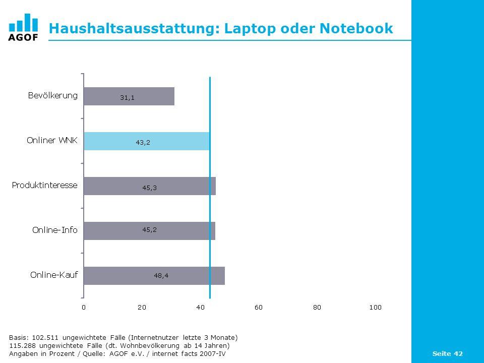 Seite 42 Haushaltsausstattung: Laptop oder Notebook Basis: 102.511 ungewichtete Fälle (Internetnutzer letzte 3 Monate) 115.288 ungewichtete Fälle (dt.