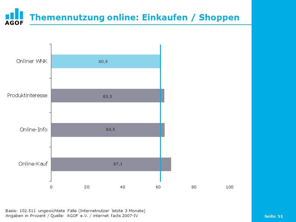 Seite 51 Themennutzung online: Einkaufen / Shoppen Basis: 102.511 ungewichtete Fälle (Internetnutzer letzte 3 Monate) Angaben in Prozent / Quelle: AGO