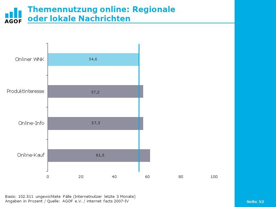Seite 52 Themennutzung online: Regionale oder lokale Nachrichten Basis: 102.511 ungewichtete Fälle (Internetnutzer letzte 3 Monate) Angaben in Prozent