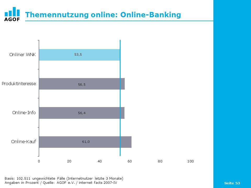 Seite 53 Themennutzung online: Online-Banking Basis: 102.511 ungewichtete Fälle (Internetnutzer letzte 3 Monate) Angaben in Prozent / Quelle: AGOF e.V