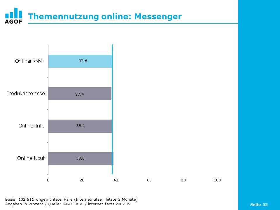 Seite 55 Themennutzung online: Messenger Basis: 102.511 ungewichtete Fälle (Internetnutzer letzte 3 Monate) Angaben in Prozent / Quelle: AGOF e.V. / i