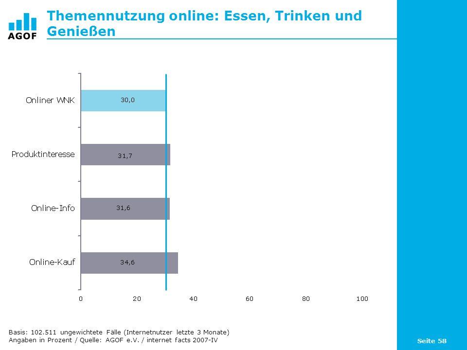 Seite 58 Themennutzung online: Essen, Trinken und Genießen Basis: 102.511 ungewichtete Fälle (Internetnutzer letzte 3 Monate) Angaben in Prozent / Que
