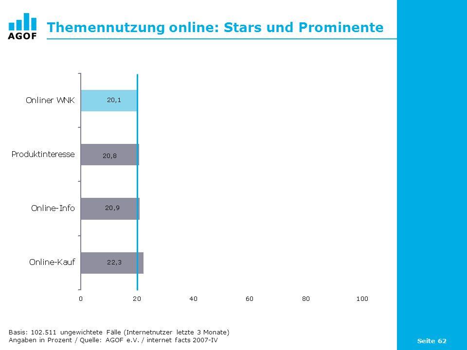 Seite 62 Themennutzung online: Stars und Prominente Basis: 102.511 ungewichtete Fälle (Internetnutzer letzte 3 Monate) Angaben in Prozent / Quelle: AGOF e.V.