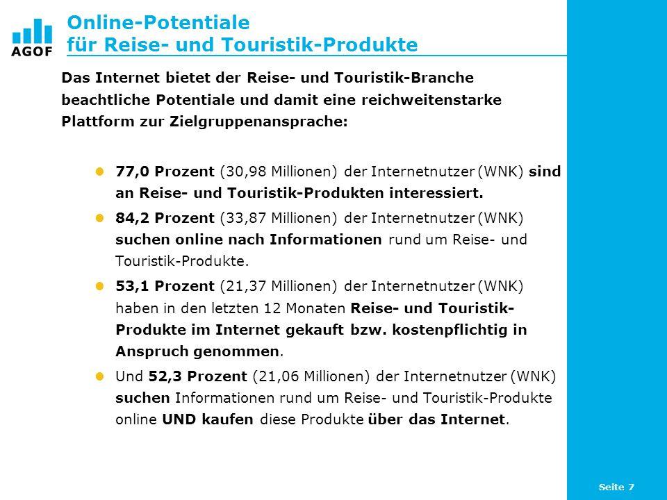 Seite 7 Online-Potentiale für Reise- und Touristik-Produkte Das Internet bietet der Reise- und Touristik-Branche beachtliche Potentiale und damit eine reichweitenstarke Plattform zur Zielgruppenansprache: 77,0 Prozent (30,98 Millionen) der Internetnutzer (WNK) sind an Reise- und Touristik-Produkten interessiert.